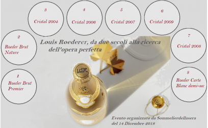 Verticale Cristal e dintorni by Sommelierdellasera